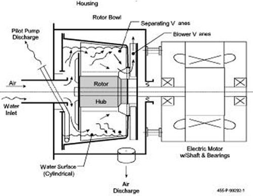 nasa-4-separator
